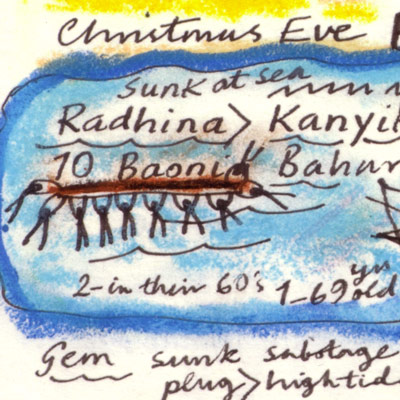 Christmas Eve 1991 (detail)